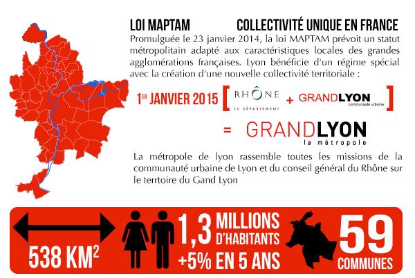 La-metropole-de-Lyon-Le-territoire-Infographie-1-Fédération-UDI-Métropole-de-Lyon